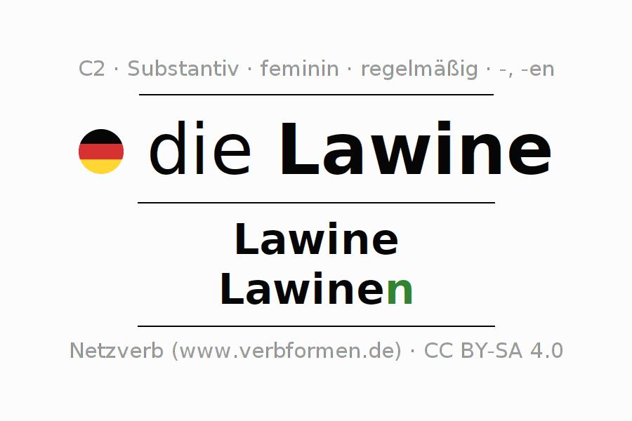 Deklination | Lawine | Alle Formen, Plural, Regeln und Downloads