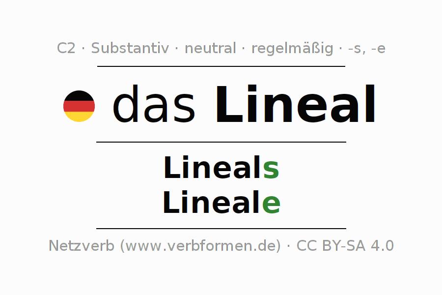 Deklination Lineal   Alle Formen, Plural, Regeln, Sprachausgabe