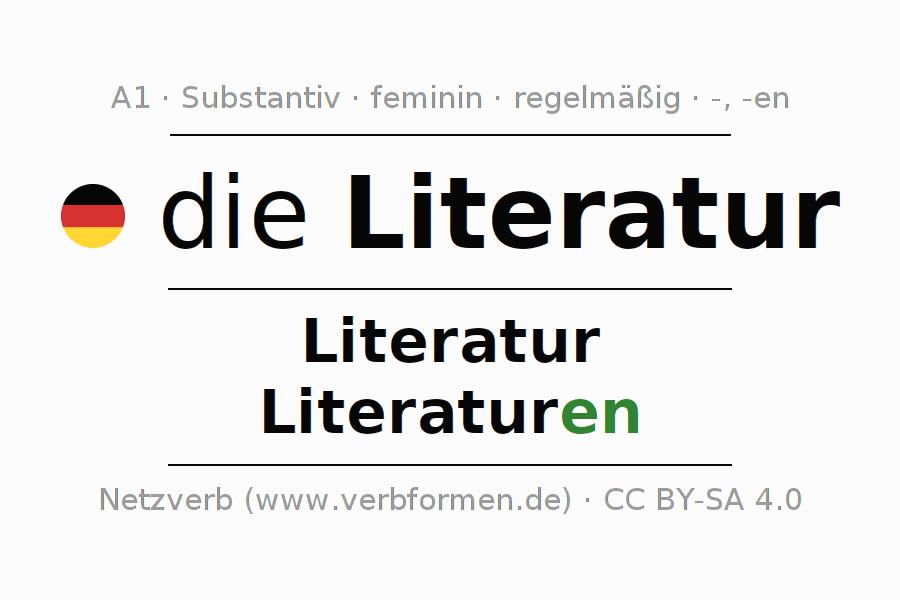 Deklination | Literatur | Alle Formen, Plural, Regeln und Downloads