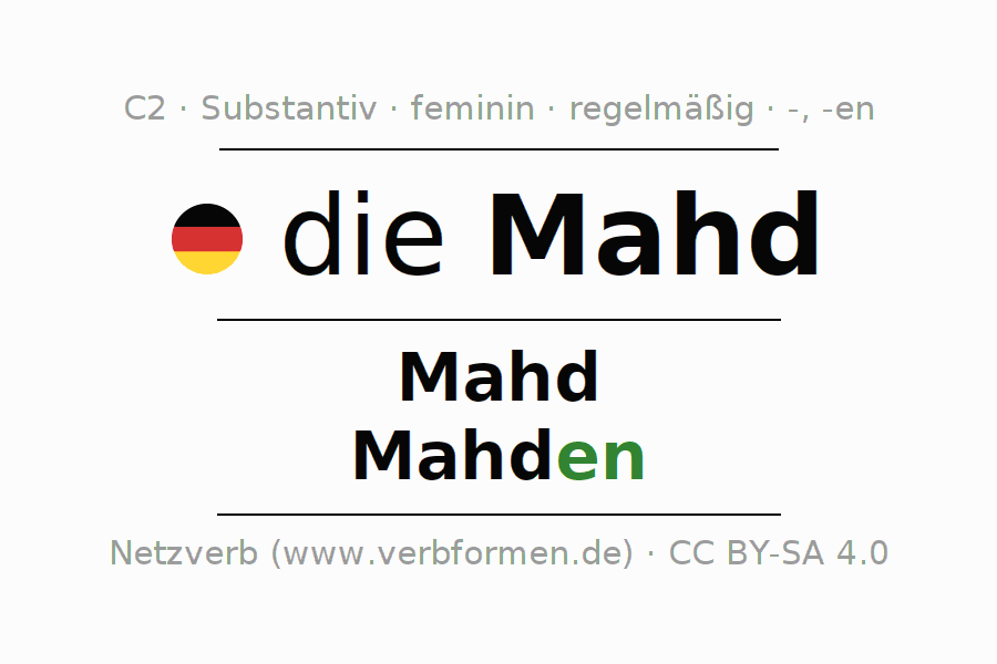 Deklination Mahd | Alle Formen, Plural, Regeln, Sprachausgabe