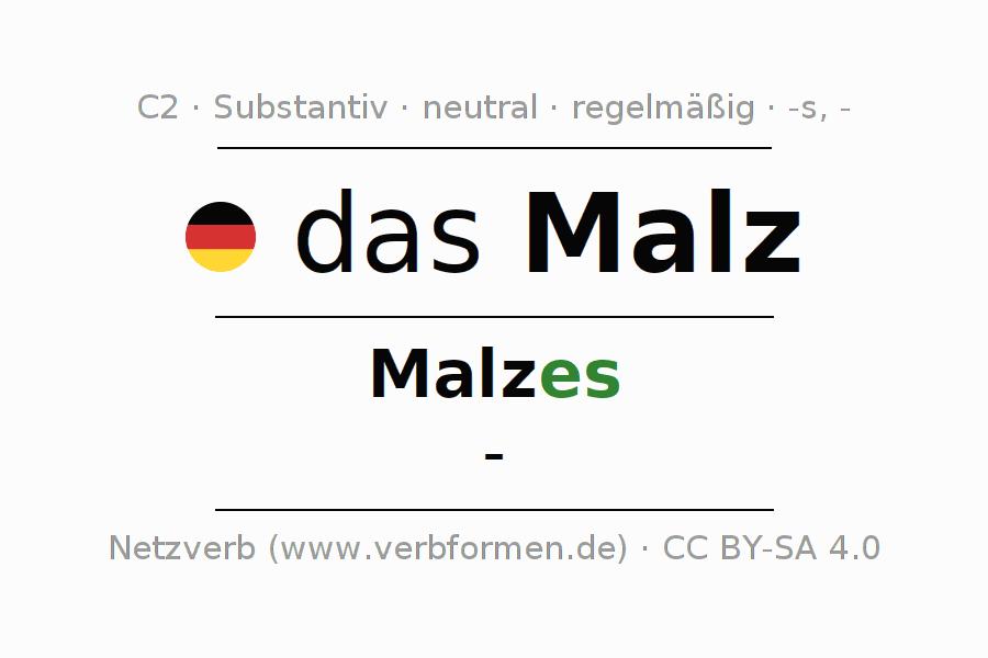 Deklination   Malz   Alle Formen, Plural, Regeln und Downloads
