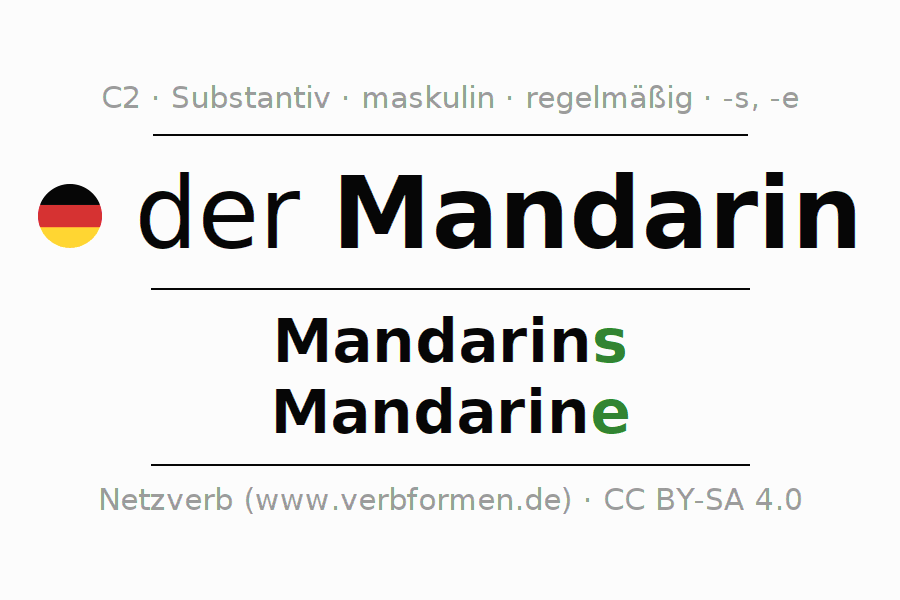Ausgezeichnet Mandarine Arbeitsblatt Fotos - Super Lehrer ...