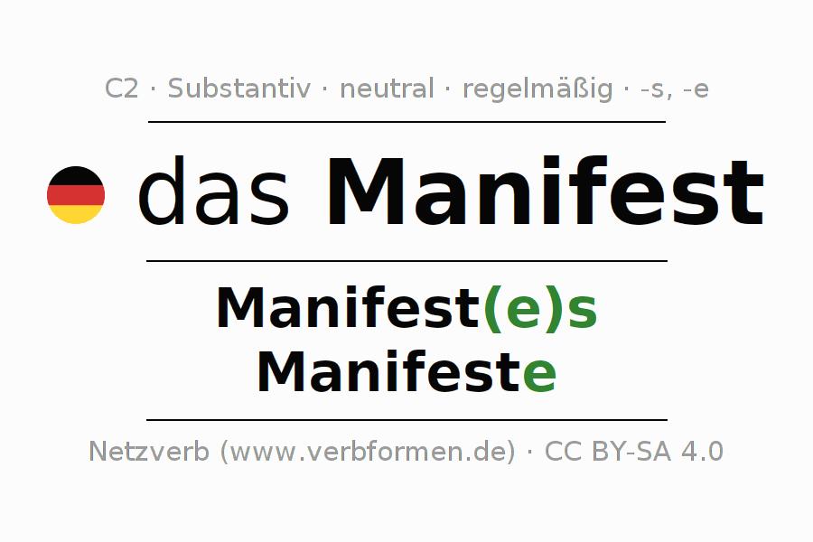 Deklination | Manifest | Alle Formen, Plural, Regeln und Downloads