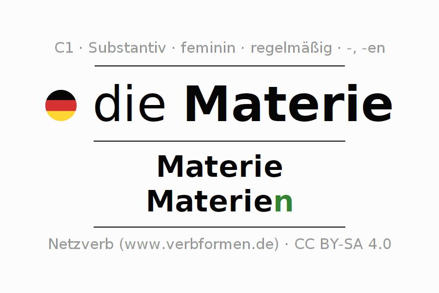 Ausgezeichnet Phasen Der Materie Arbeitsblatt High School ...
