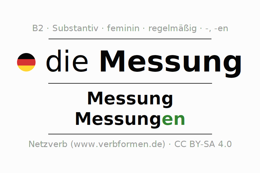 Deklination | Messung | Alle Formen, Plural, Regeln und Downloads