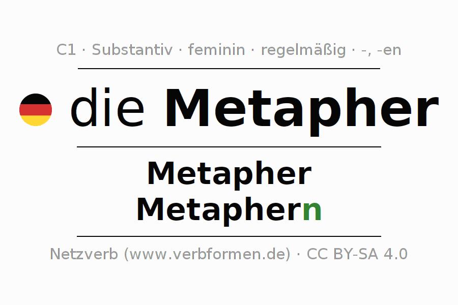 Wunderbar Wahrheitstabellen Arbeitsblatt Zeitgenössisch - Super ...