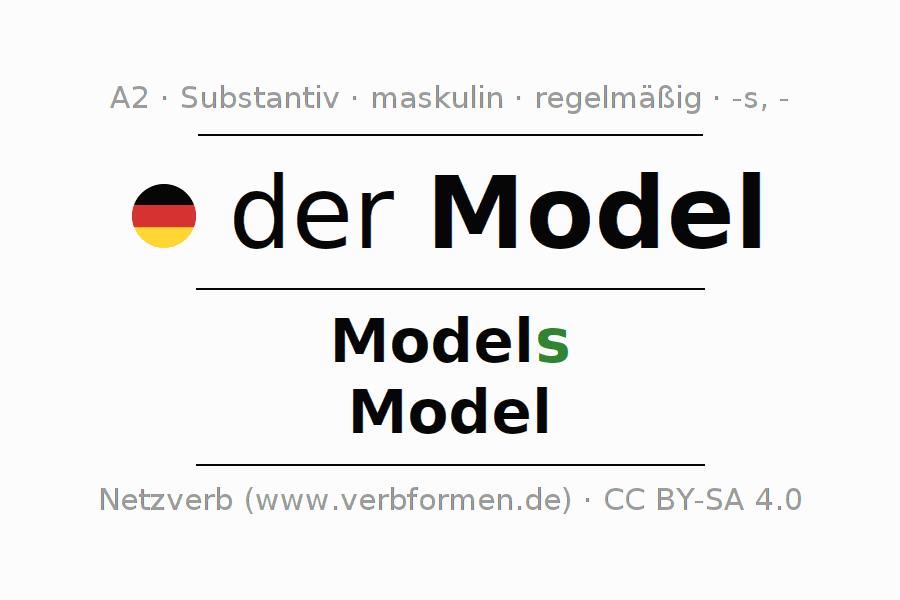 Deklination | Model | Alle Formen, Plural, Regeln und Downloads