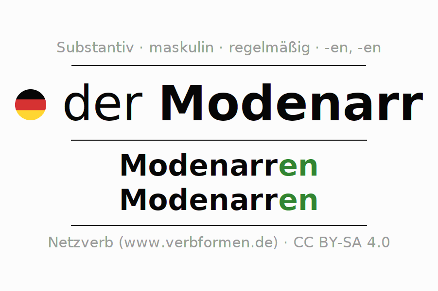Deklination Modenarr | Alle Formen, Plural, Übersetzungen