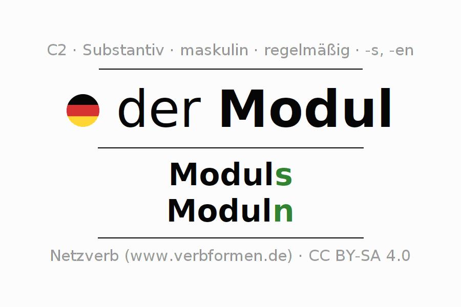 Deklination | Modul | Alle Formen, Plural, Regeln und Downloads