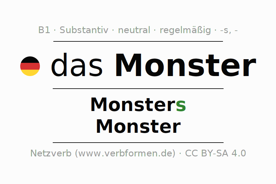 Schön Am Besten Wieder Namen Für Monster Fotos - Beispiel ...