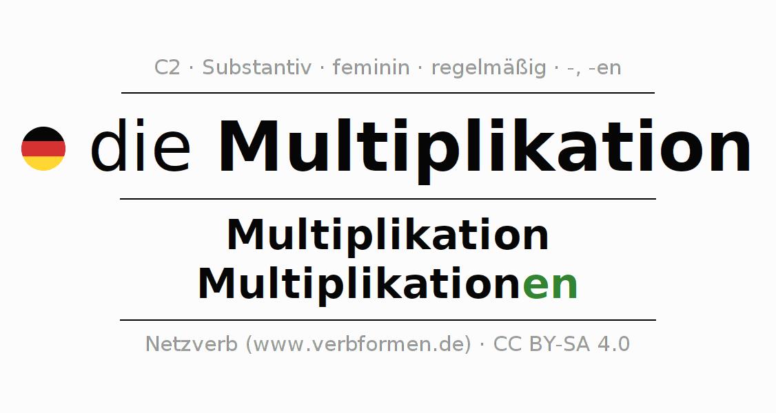 Tolle Multiplikation Von Matrizen Arbeitsblatt Galerie ...