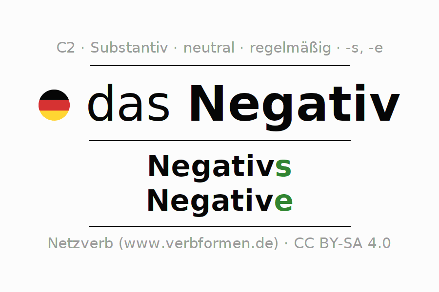 Deklination   Negativ   Alle Formen, Plural, Regeln und Downloads