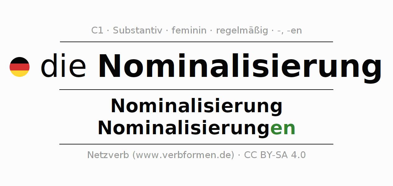 deklination und plural von nominalisierung - Nominalisierung Beispiele