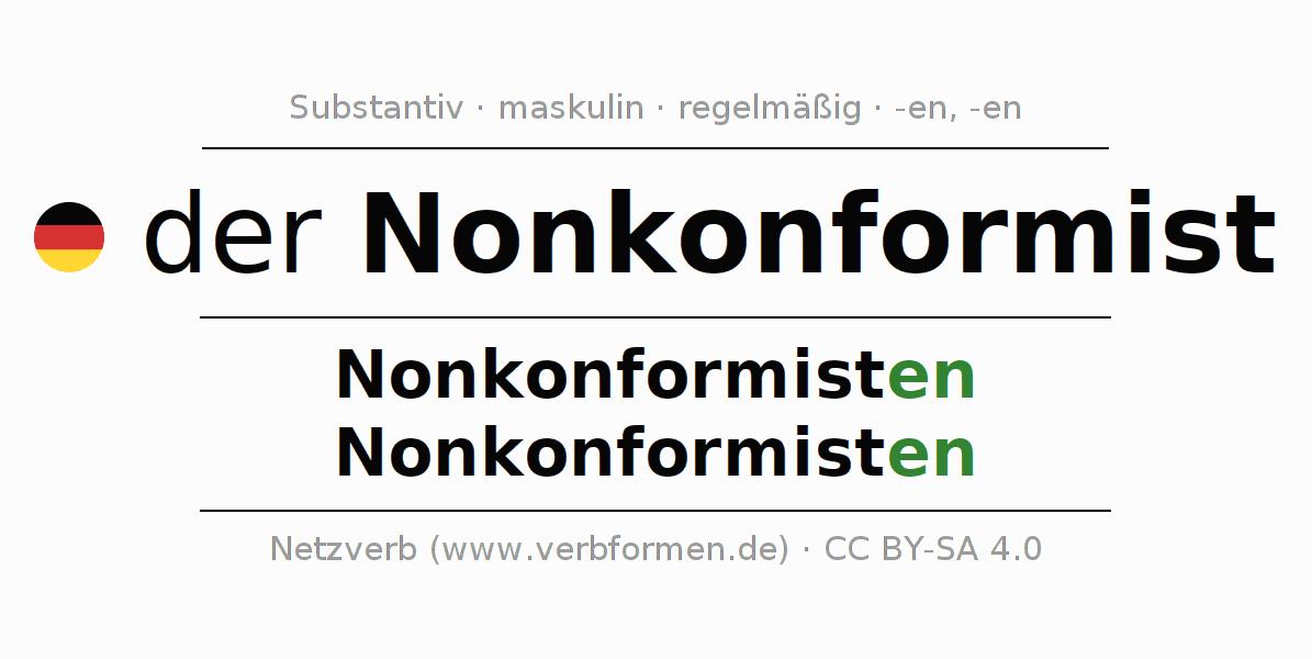 Deklination | Nonkonformist | Alle Formen, Plural, Regeln und Downloads
