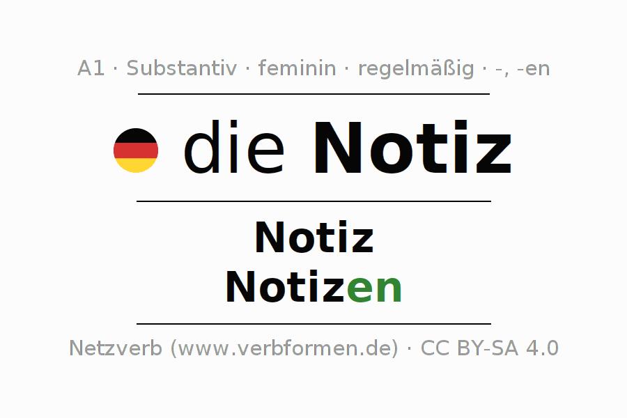 Großzügig Violinschlüssel Notizen Arbeitsblatt Zeitgenössisch ...