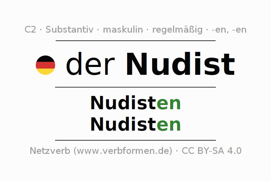 Fantastisch Adjektiv Synonyme Arbeitsblatt Zeitgenössisch - Super ...