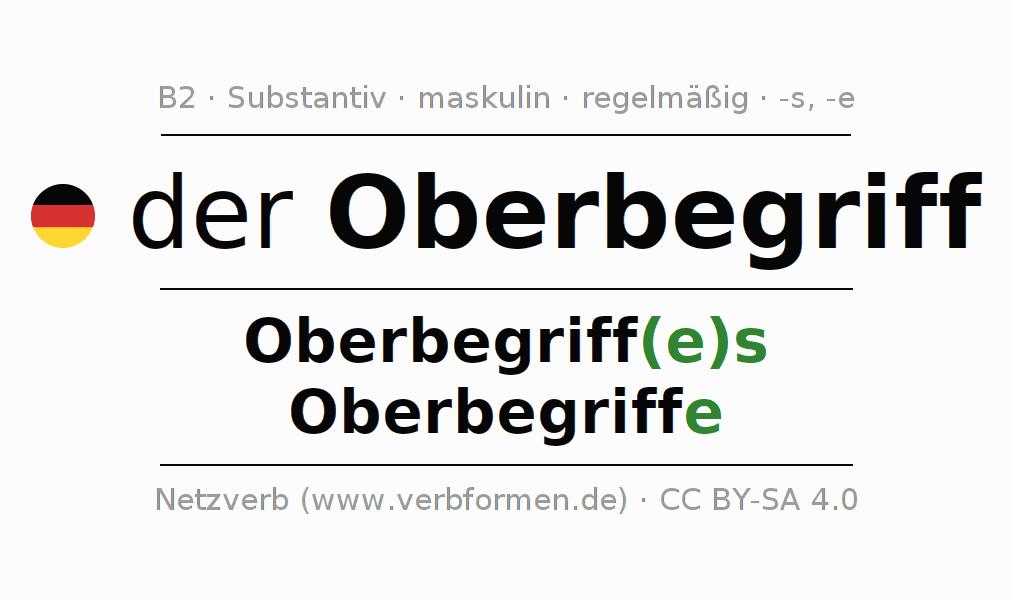 Charmant Wie Funktioniert Dna Die Eigenschaften Eines Organismus ...