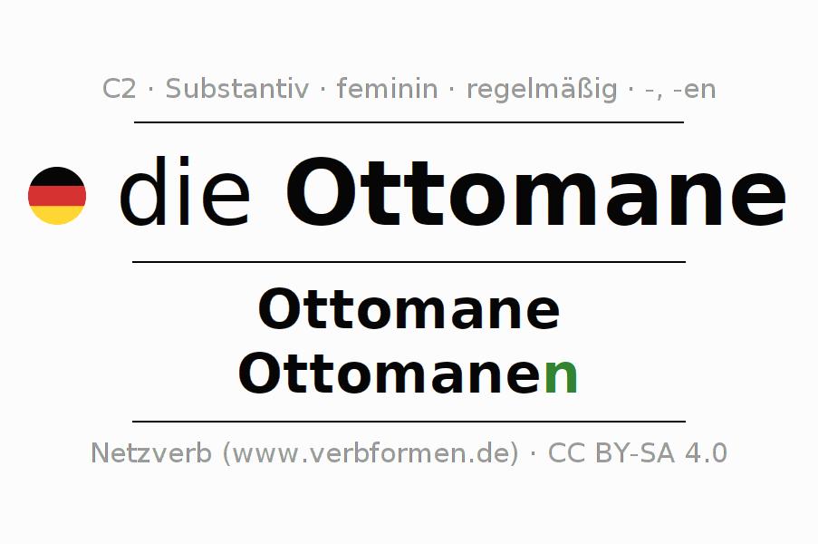was ist eine ottomane filewien armjpg with was ist eine ottomane ein zweisitzer schlafsofa. Black Bedroom Furniture Sets. Home Design Ideas