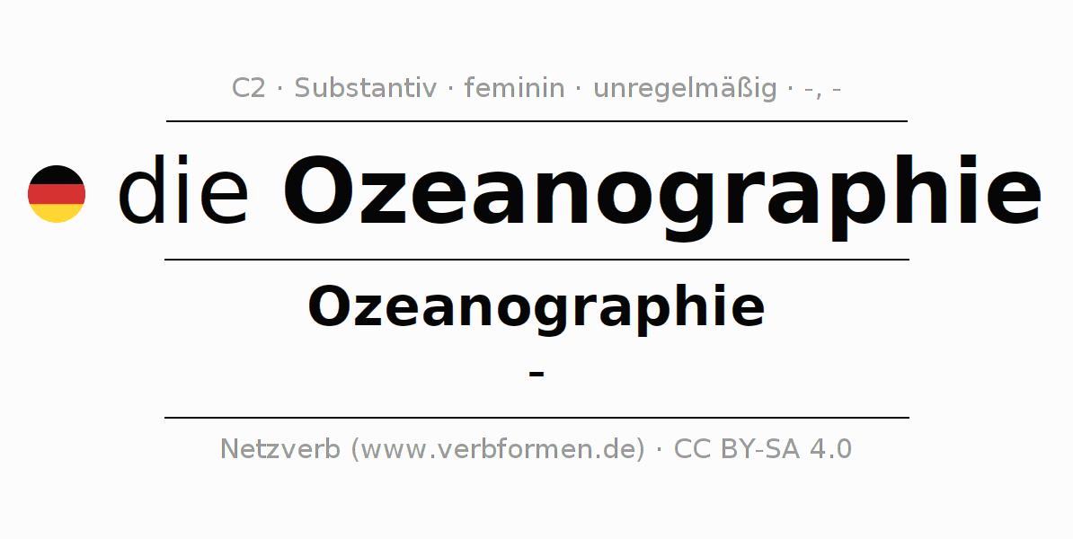 Großartig Produktund Quotientenregel Arbeitsblatt Mit Antworten ...