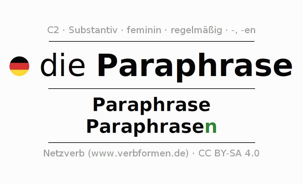Deklination Paraphrase | Alle Formen, Plural, Regeln, Sprachausgabe