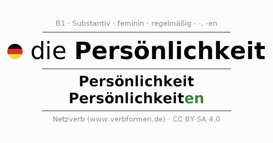 Deklination   Persönlichkeit   Alle Formen, Plural, Regeln und Downloads