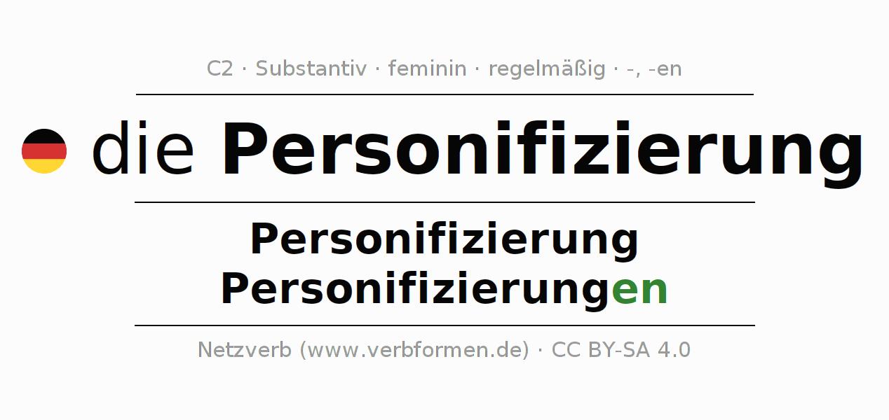 Gemütlich Charaktereigenschaften Und Motivationen Arbeitsblatt ...
