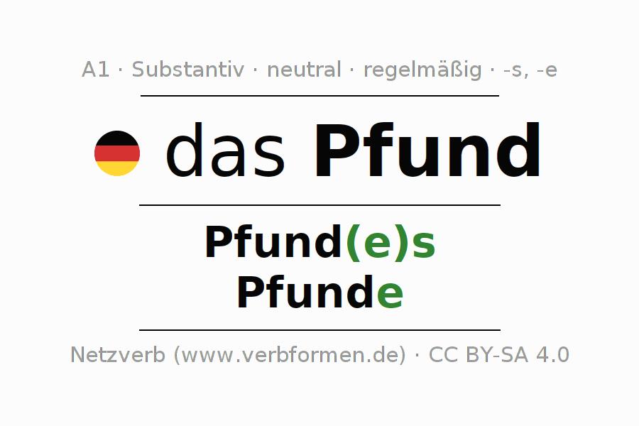Schön Mathe Bohrer Arbeitsblatt Zeitgenössisch - Arbeitsblätter für ...