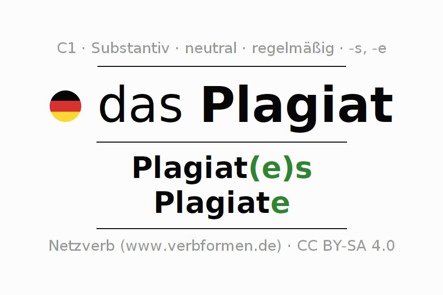 Atemberaubend Charles Gesetz Arbeitsblatt Mit Antworten Galerie ...