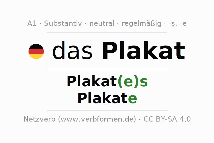 Deklination Plakat   Alle Formen, Plural, Regeln, Sprachausgabe