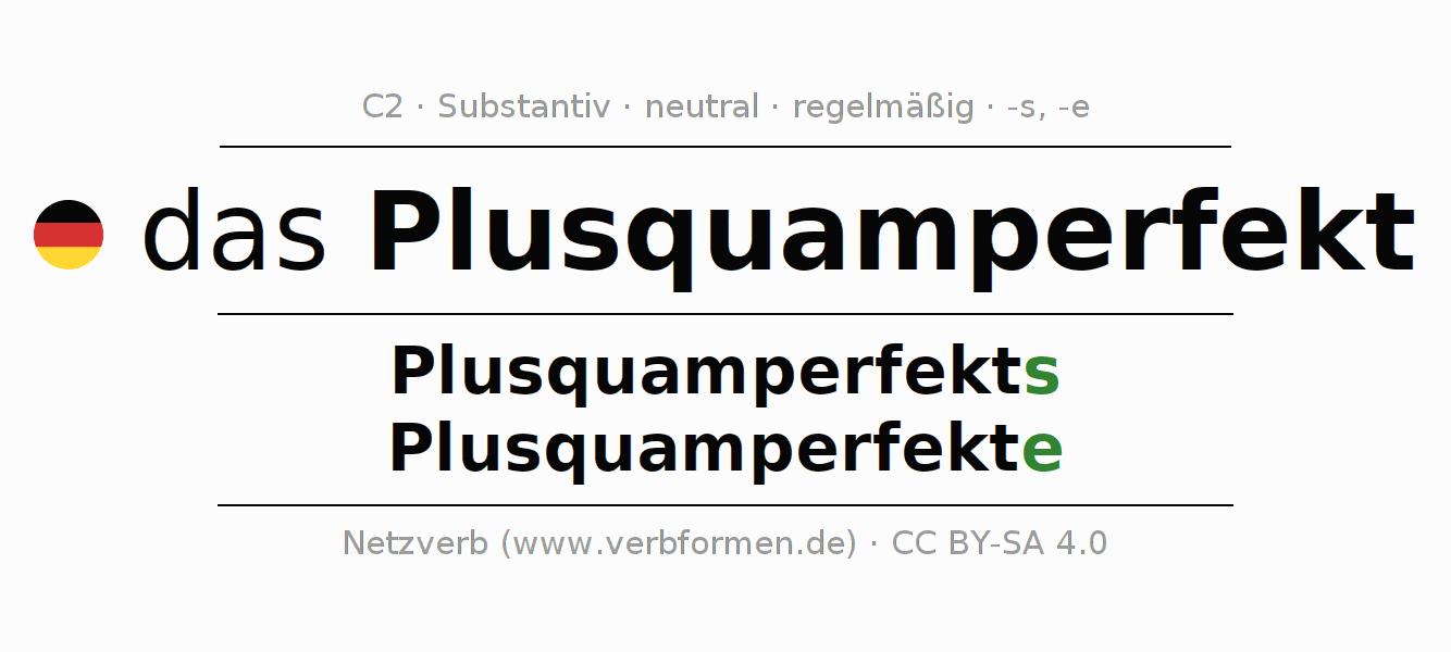 Exelent Plusquamperfekt Arbeitsblatt Photo - Kindergarten ...