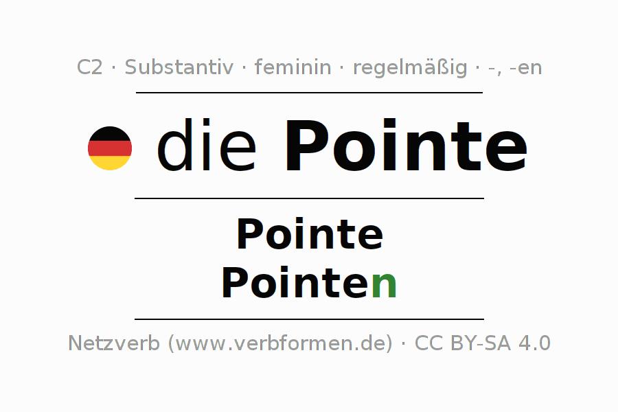 Schön Der Tiegel Zeichen Arbeitsblatt Zeitgenössisch - Mathe ...