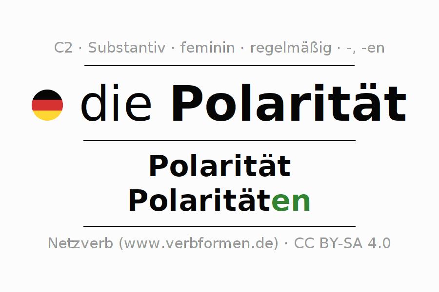 Deklination Polarität   Alle Formen, Plural, Regeln, Sprachausgabe