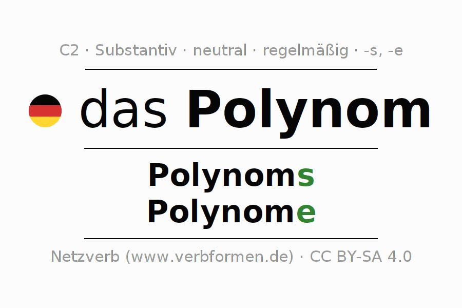 Gemütlich Multiplizieren Dividieren Polynomen Arbeitsblatt Ideen ...