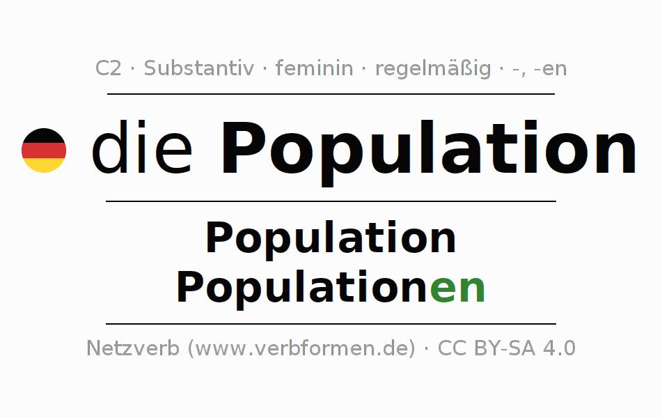 Deklination | Population | Alle Formen, Plural, Regeln und Downloads