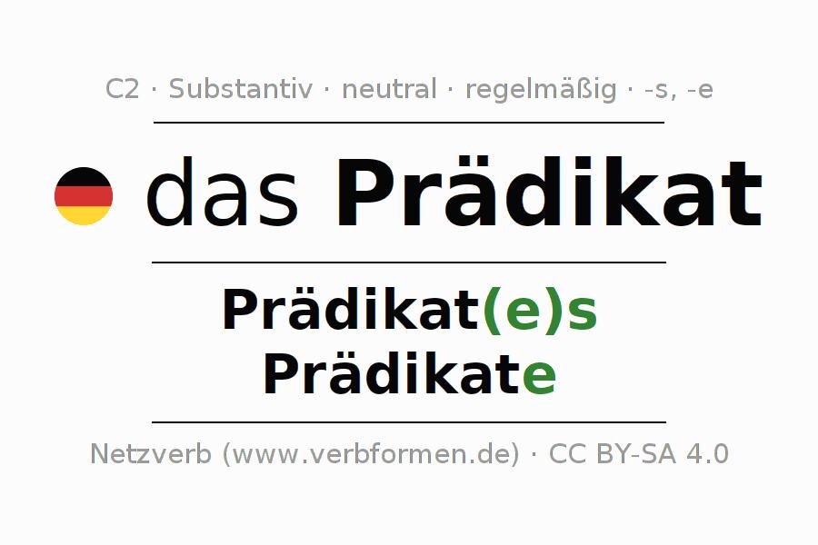 Wunderbar Prädikat Adjektiv Arbeitsblatt Bilder - Mathe ...
