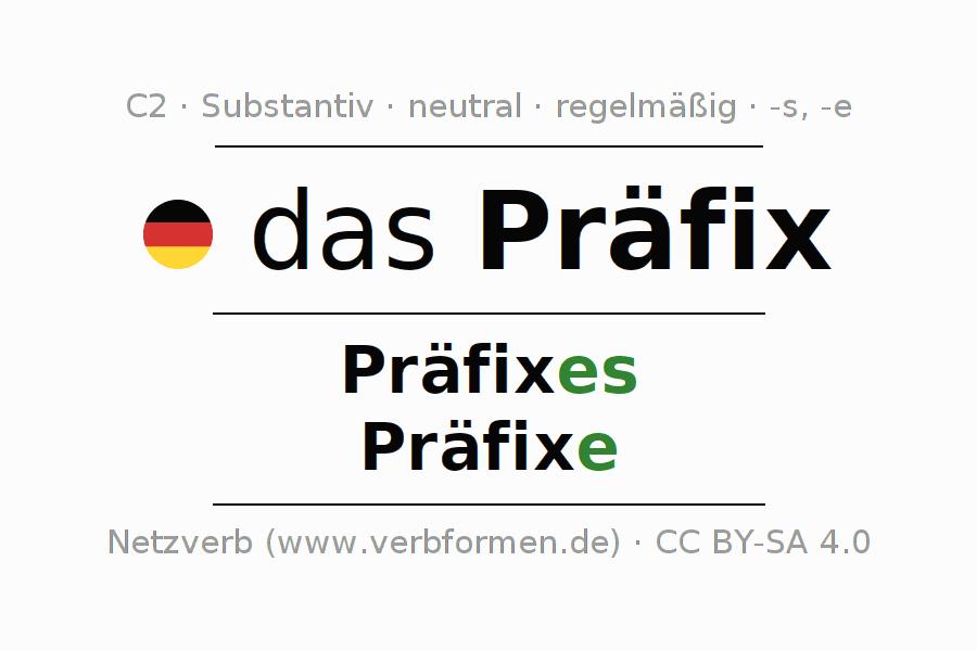 Fantastic Präfixe Und Suffixe Arbeitsblatt Klasse 6 Embellishment ...