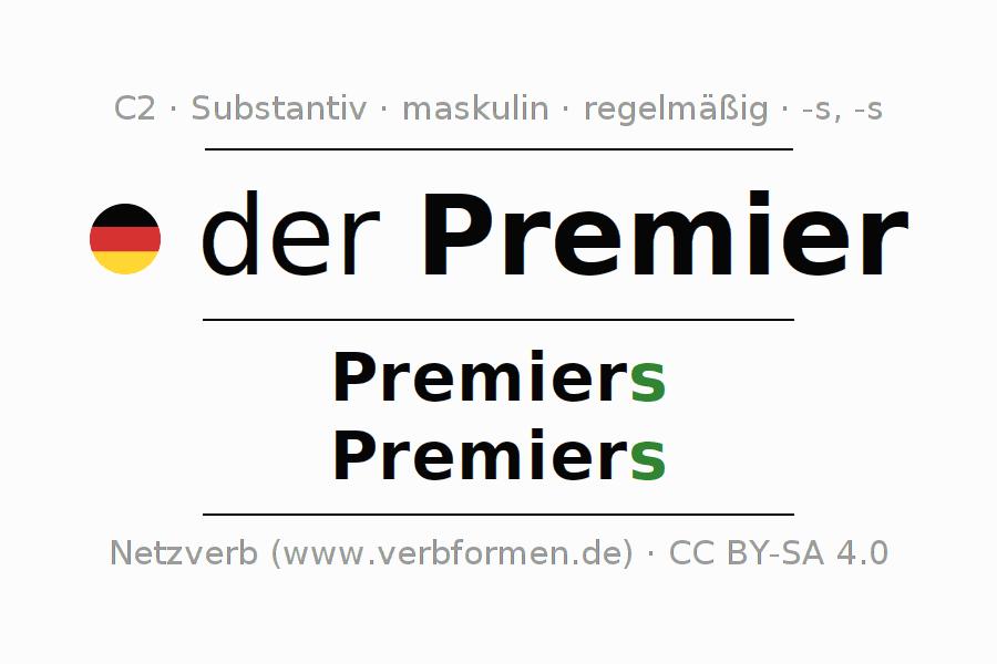 Deklination | Premier | Alle Formen, Plural, Regeln und Downloads