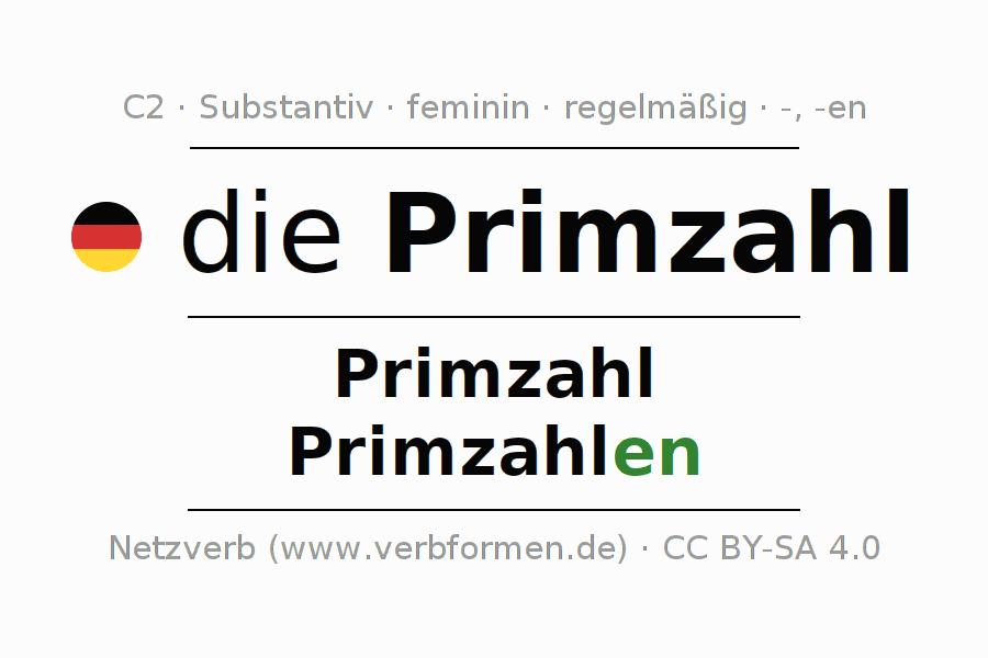 Deklination Primzahl | Alle Formen, Plural, Regeln, Sprachausgabe