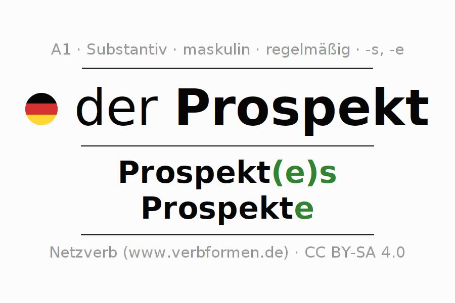 Ziemlich Fragment Satz Arbeitsblatt Galerie - Super Lehrer ...