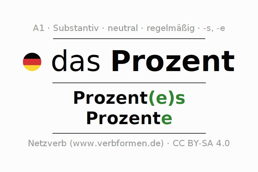 Großzügig Umwandeln Fraktionen Arbeitsblatt Dezimalzahlen Und ...