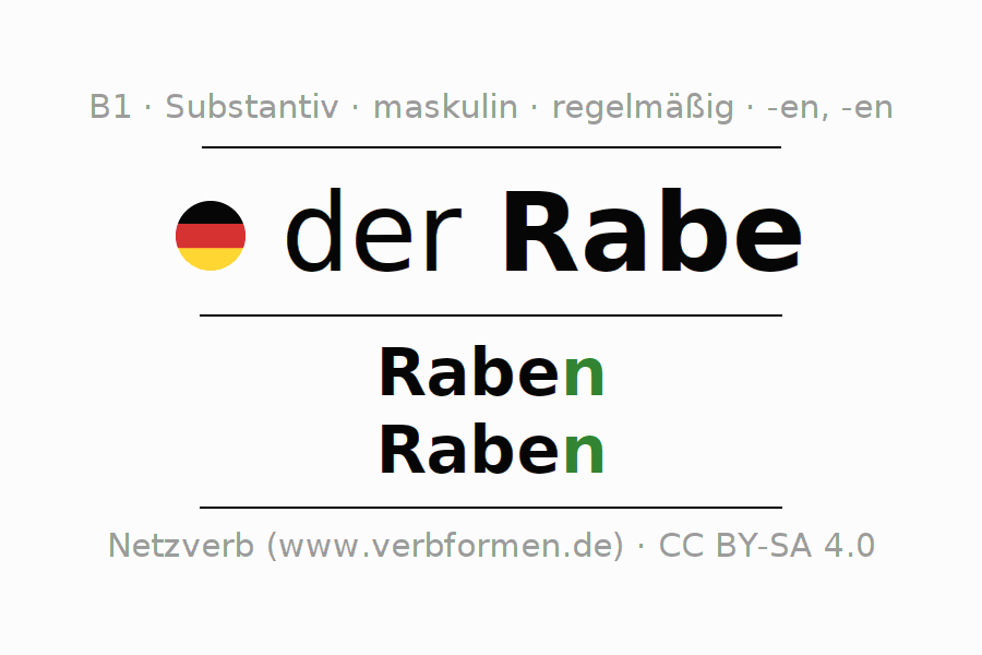 Schön Cramers Regel Arbeitsblatt Ideen - Mathe Arbeitsblatt ...