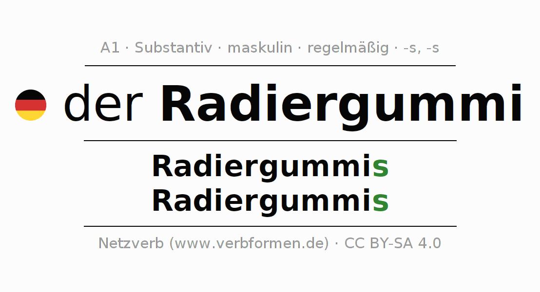 Deklination Radiergummi | Alle Formen, Plural, Regeln, Sprachausgabe
