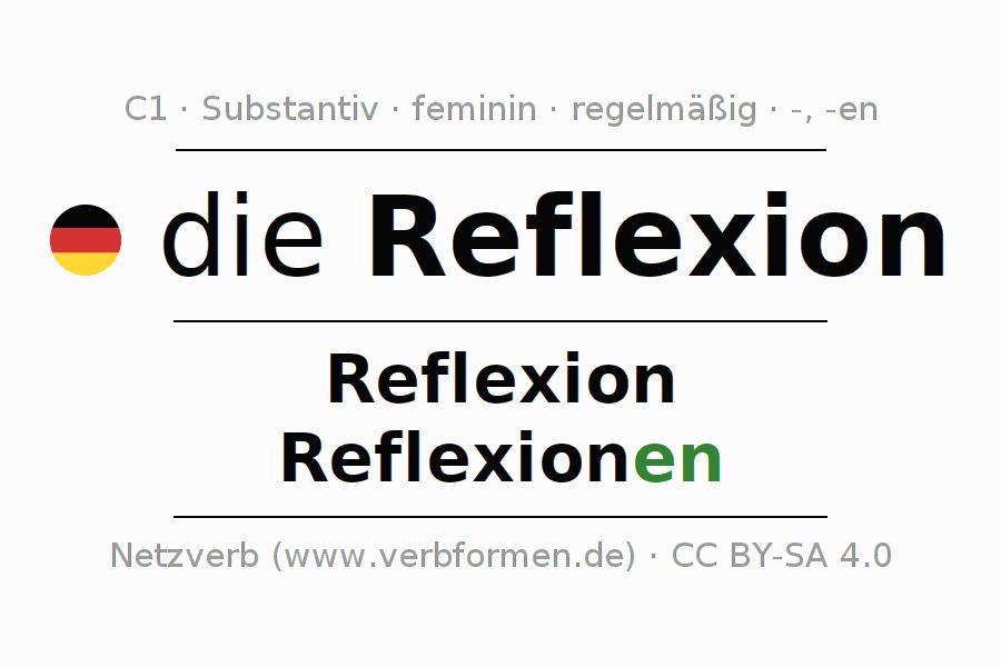 Deklination | Reflexion | Alle Formen, Plural, Regeln und Downloads