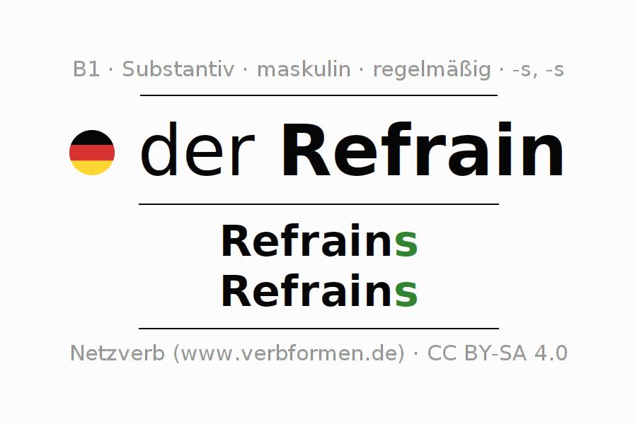 Fein Alien Und Aufwiegelung Wirkt Arbeitsblatt Galerie - Super ...