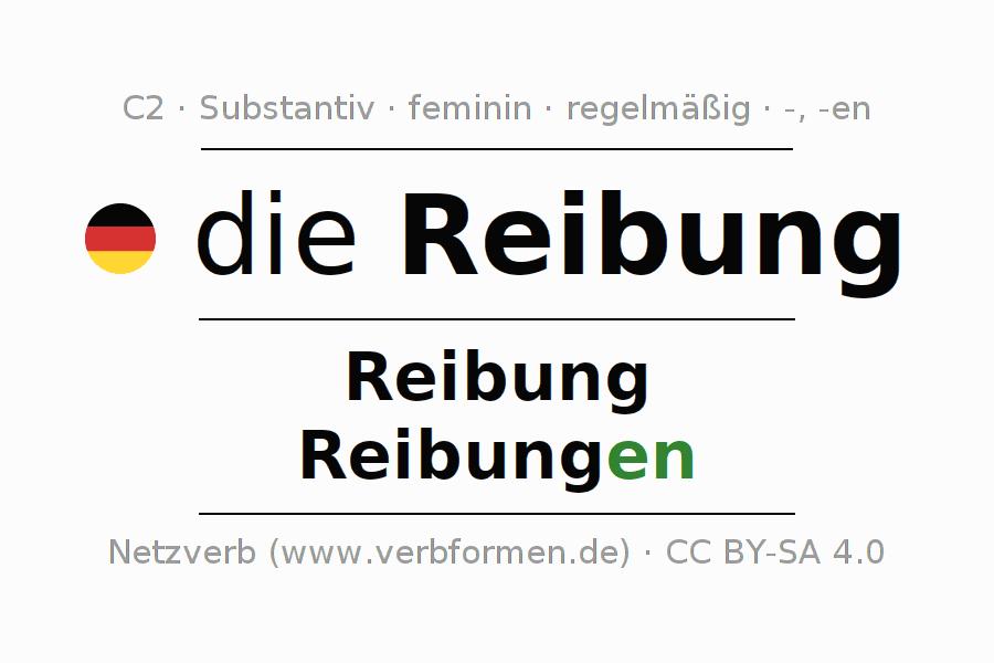 Deklination | Reibung | Alle Formen, Plural, Regeln und Downloads