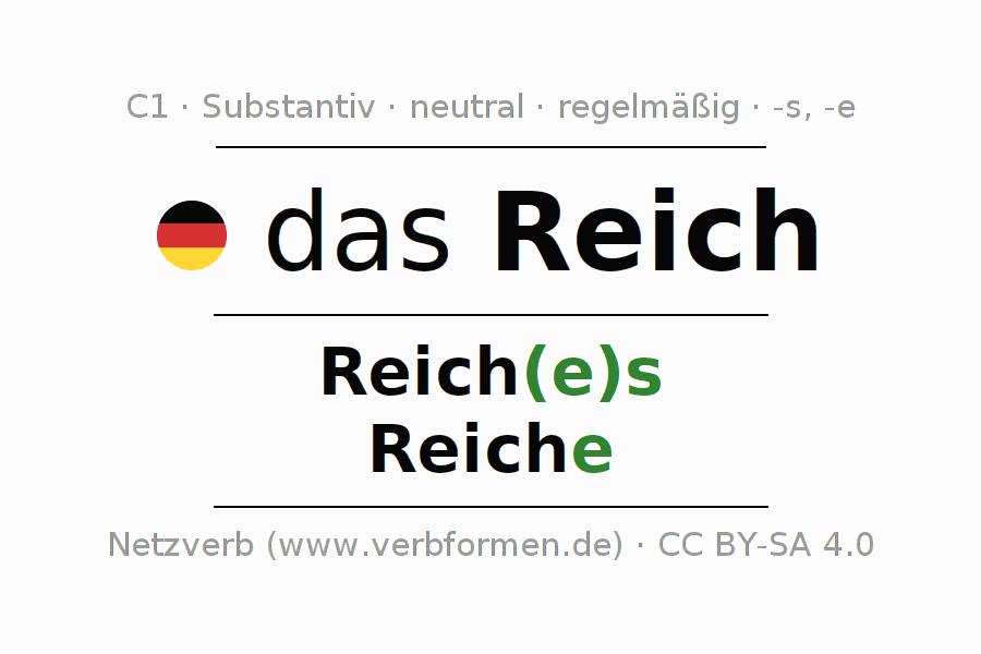 Niedlich Zellorganell Forschung Arbeitsblatt Antworten ...