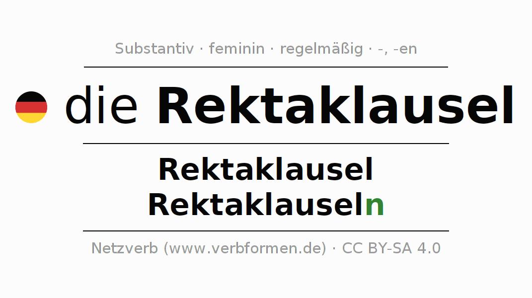 Gemütlich Substantiv Klausel Arbeitsblatt Bilder - Super Lehrer ...