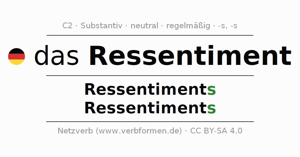 Atemberaubend Pico Arbeitsblatt Und Suchstrategie Zeitgenössisch ...