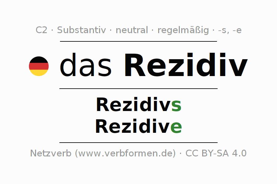 Gemütlich Substantiv Arbeitsblatt Bilder - Mathe Arbeitsblatt ...