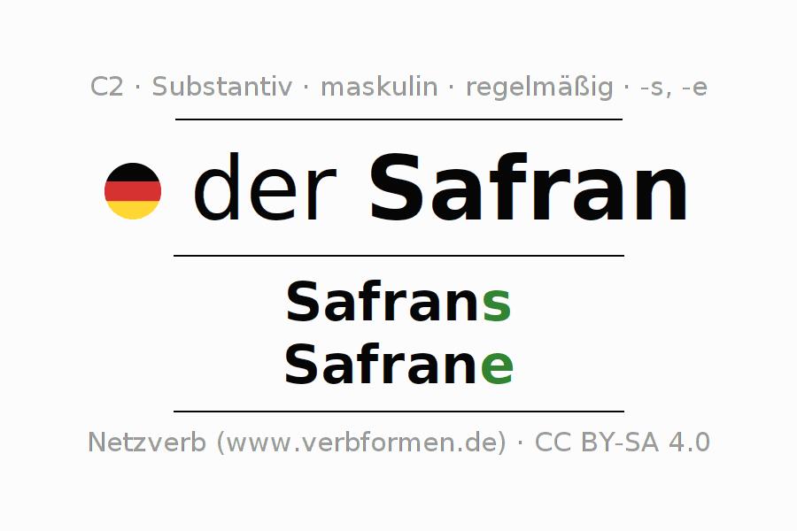Deklination   Safran   Alle Formen, Plural, Regeln und Downloads